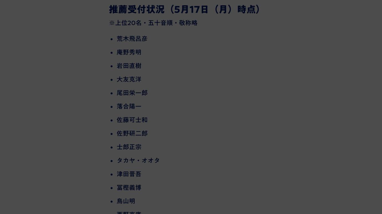 ロゴ作成者推薦受付状況(5月17日時点)/画像はデジタル庁の公式サイトより