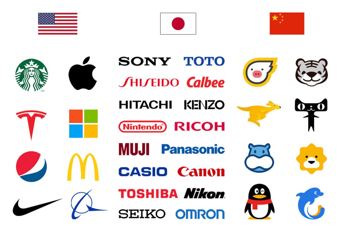 アメリカ (左) | 日本 (中) | 中国 (右)