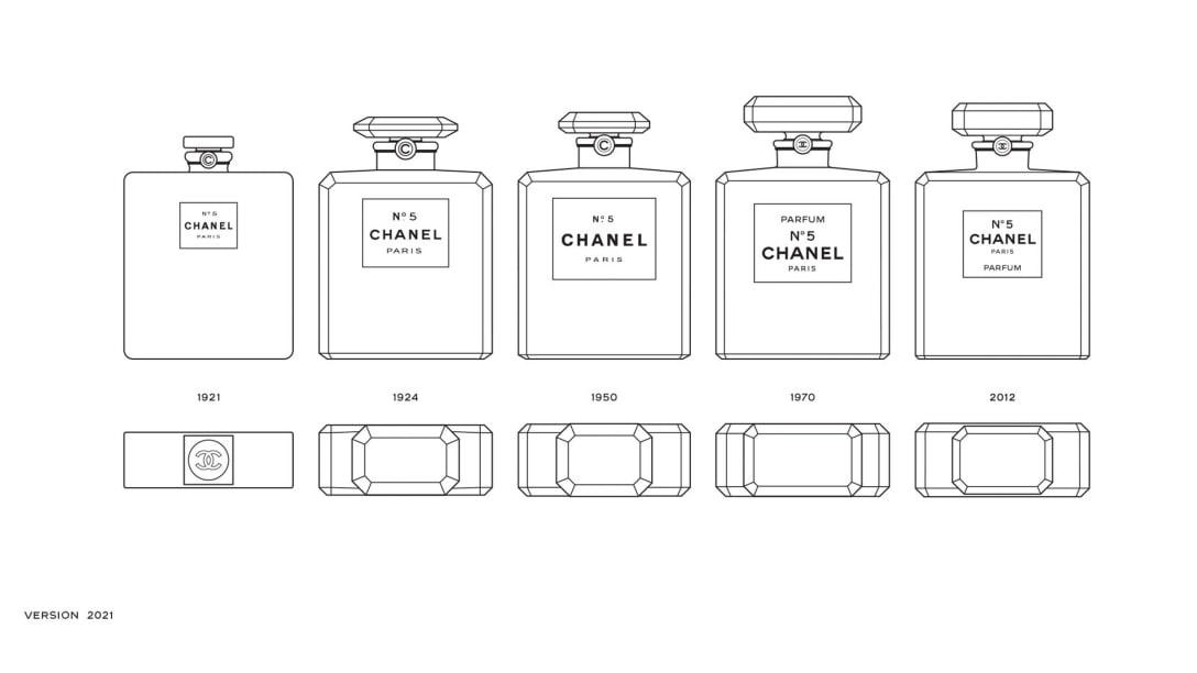歴代のボトルデザイン(左から)1921年、1924年、1950年、1970年、2012年 ©︎CHANEL