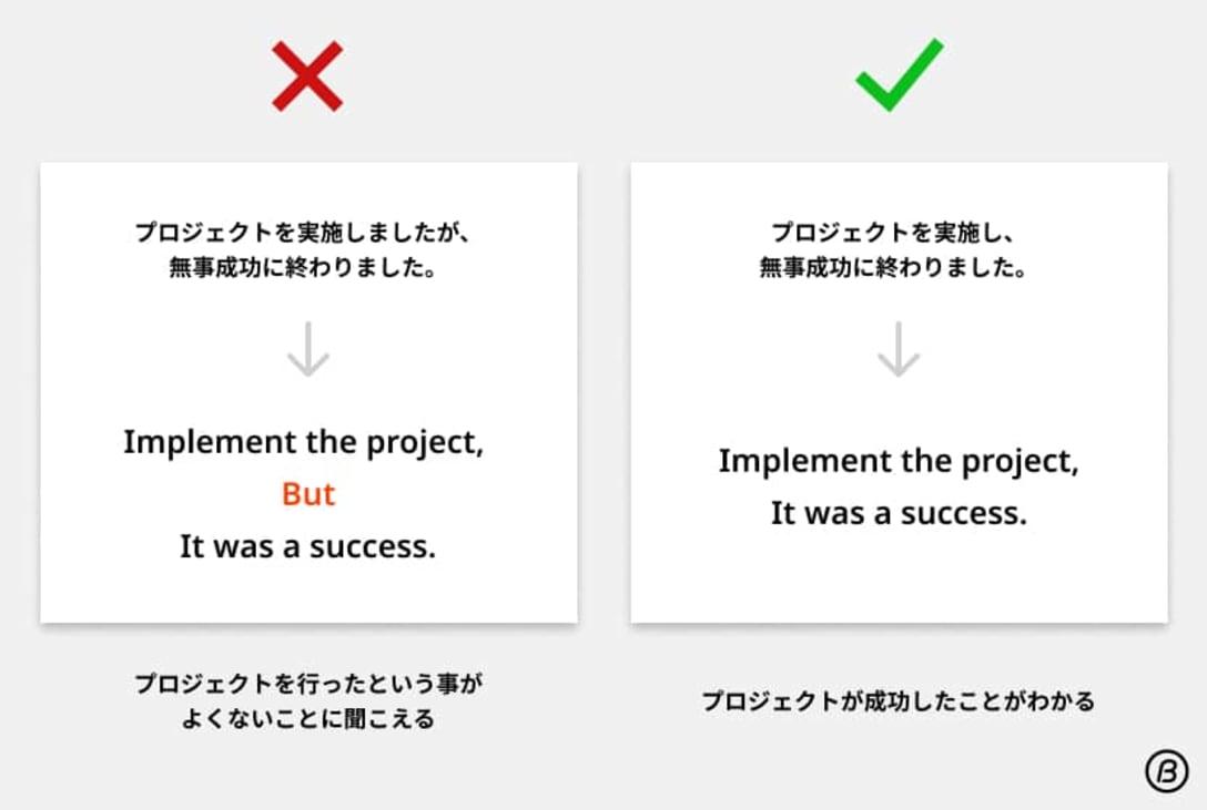 翻訳され方によっては、全く異なる意図で捉えられてしまうため、正しい言葉選びが重要。