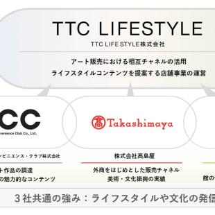 ttc 高島屋 ccc